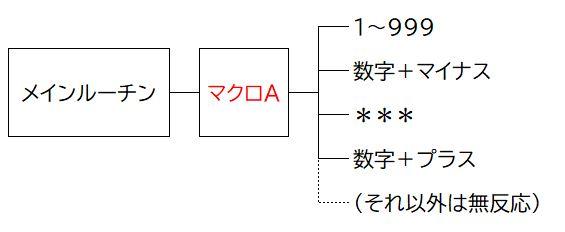 f:id:waenavi:20201021121815j:plain