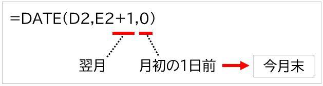 f:id:waenavi:20201022071720j:plain
