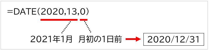 f:id:waenavi:20201022072721j:plain