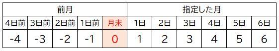 f:id:waenavi:20201022073117j:plain