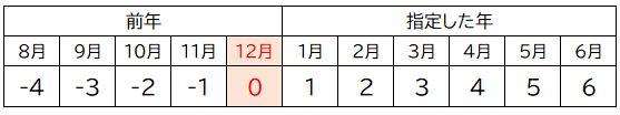 f:id:waenavi:20201022074541j:plain