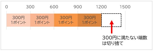 f:id:waenavi:20201103102949j:plain