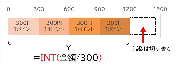 f:id:waenavi:20201103103315j:plain