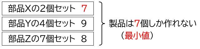 f:id:waenavi:20201105153433j:plain