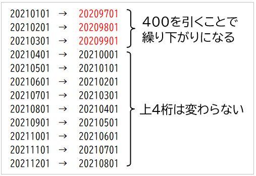 f:id:waenavi:20201105164737j:plain
