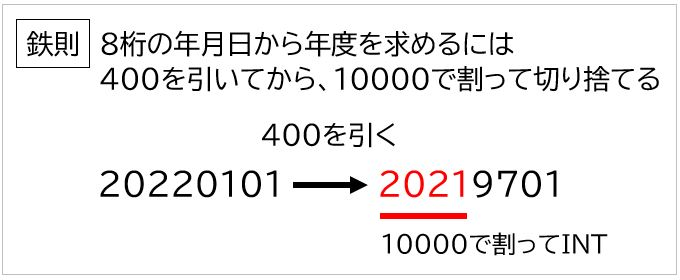 f:id:waenavi:20201105165518j:plain
