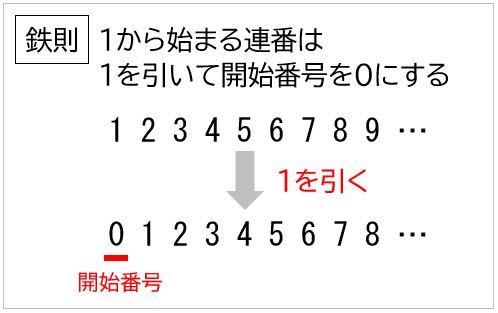 f:id:waenavi:20201113175236j:plain