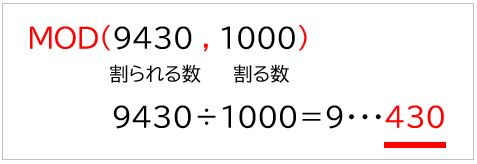 f:id:waenavi:20201114144315j:plain