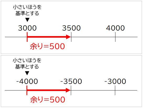 f:id:waenavi:20201114230910j:plain