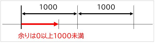 f:id:waenavi:20201114232056j:plain