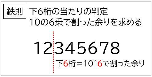 f:id:waenavi:20201116161900j:plain