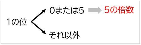 f:id:waenavi:20201118093906j:plain