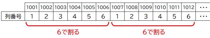 f:id:waenavi:20201130095931j:plain