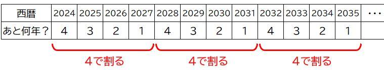 f:id:waenavi:20201130101413j:plain
