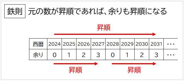 f:id:waenavi:20201130110051j:plain