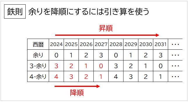 f:id:waenavi:20201130110339j:plain