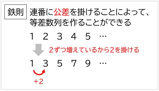 f:id:waenavi:20201202124537j:plain