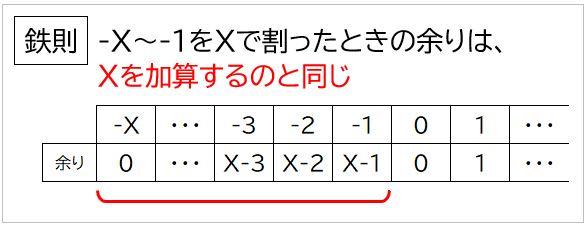 f:id:waenavi:20201202234802j:plain