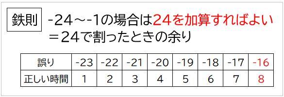 f:id:waenavi:20201202235807j:plain