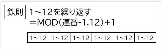 f:id:waenavi:20201206141720j:plain
