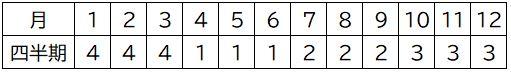 f:id:waenavi:20201206163744j:plain