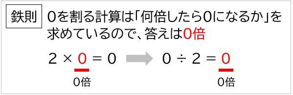 f:id:waenavi:20201211115034j:plain