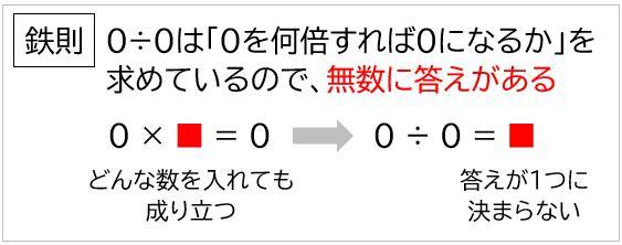 f:id:waenavi:20201211115858j:plain