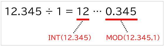 f:id:waenavi:20201211144621j:plain