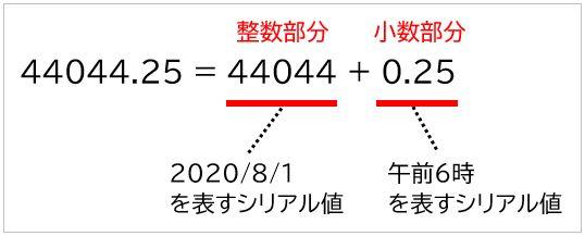 f:id:waenavi:20201211151926j:plain