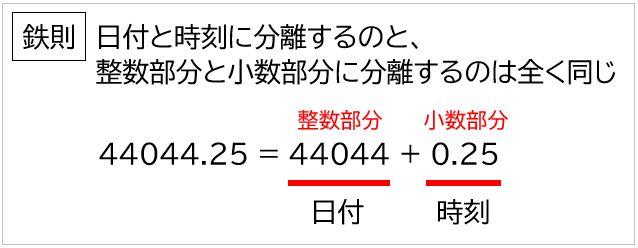 f:id:waenavi:20201211152453j:plain
