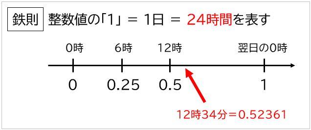 f:id:waenavi:20201219190617j:plain