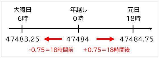 f:id:waenavi:20201219192317j:plain