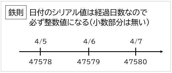 f:id:waenavi:20201220011813j:plain