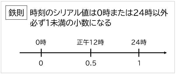 f:id:waenavi:20201220012336j:plain