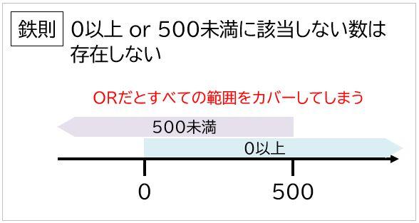 f:id:waenavi:20201224191939j:plain