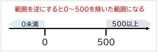 f:id:waenavi:20201224193518j:plain