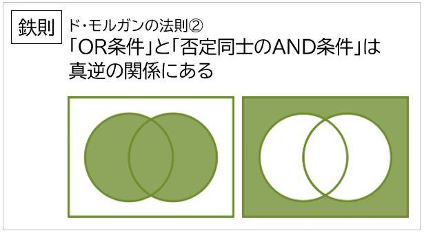 f:id:waenavi:20201224200249j:plain