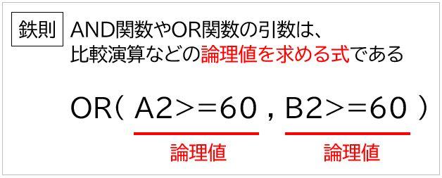 f:id:waenavi:20201224200902j:plain