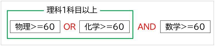 f:id:waenavi:20201224202649j:plain
