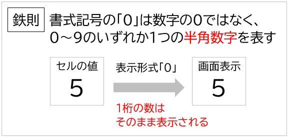 f:id:waenavi:20210105180412j:plain