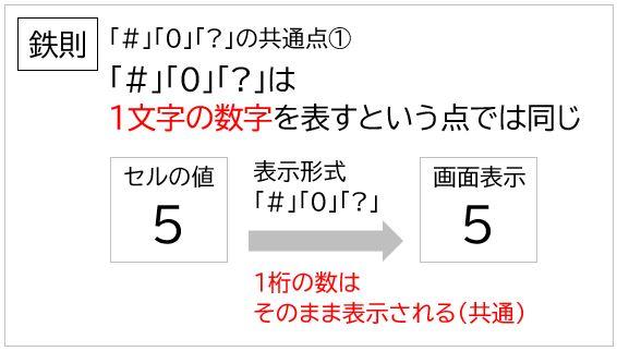 f:id:waenavi:20210105203245j:plain