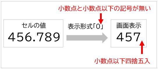 f:id:waenavi:20210105215715j:plain