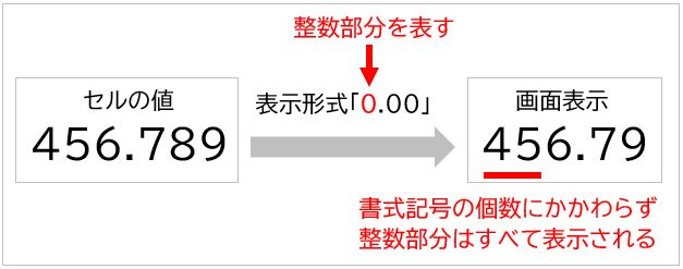 f:id:waenavi:20210105220518j:plain