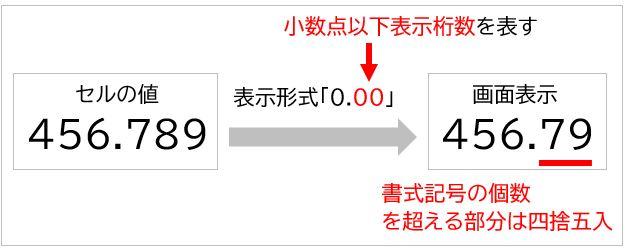 f:id:waenavi:20210105220742j:plain