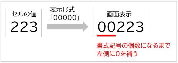 f:id:waenavi:20210105224548j:plain