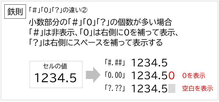 f:id:waenavi:20210105233024j:plain