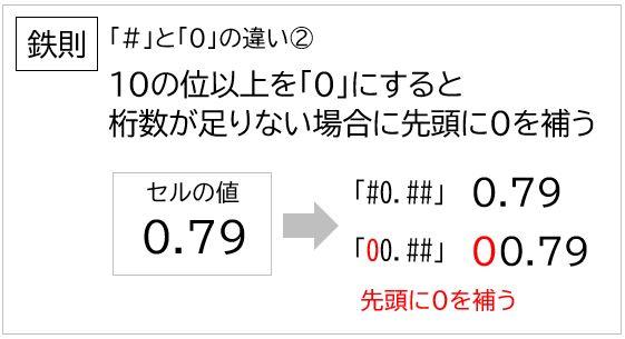 f:id:waenavi:20210106011238j:plain