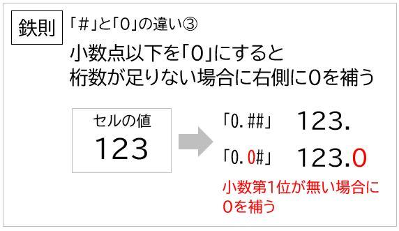 f:id:waenavi:20210106012838j:plain