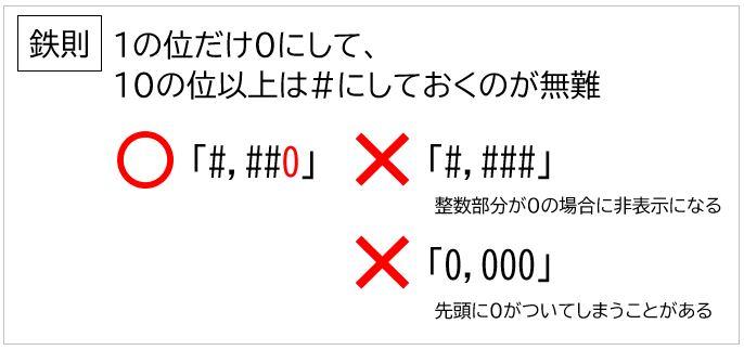 f:id:waenavi:20210106015234j:plain