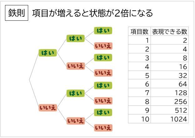 f:id:waenavi:20210116193752j:plain